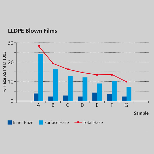 LLDPE-Blown-Films-590x590.jpg